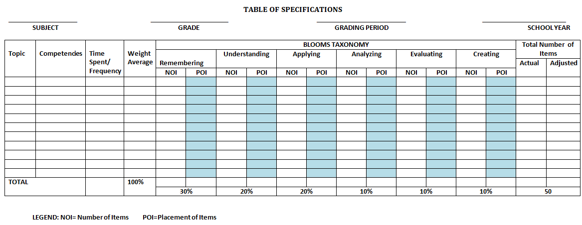 Table Of Specification Template